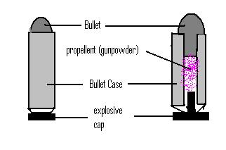 bulletcartridge.jpg