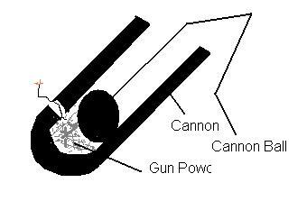 cannondiagram.jpg